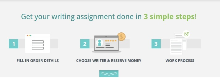 writemyessayonline com review testimonials prices discounts content writemyessayonline