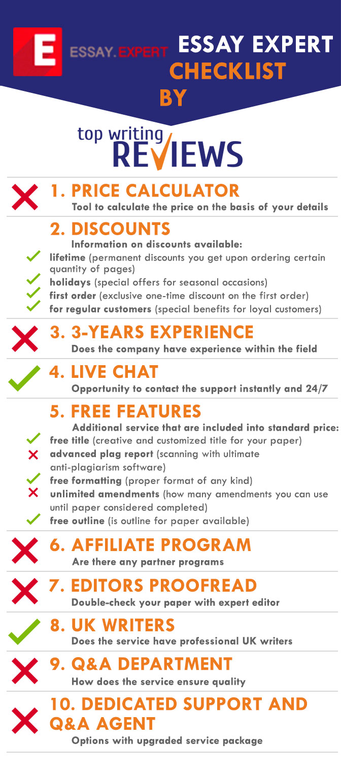 essay expert review testimonials prices discounts checklist review of essayexpert by